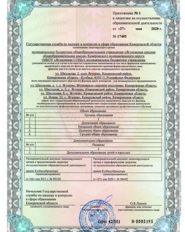 Приложение-к-лицензии-1-725x1024